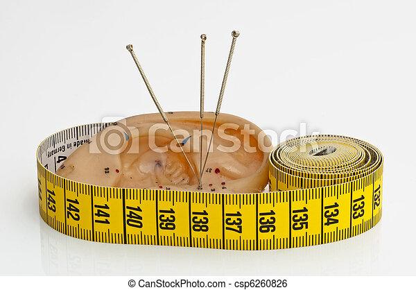 刺鍼術, 損失, 重量 - csp6260826