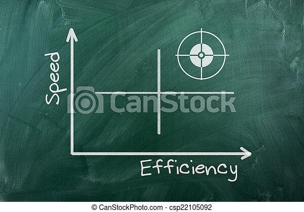 効率, スピード, 図 - csp22105092