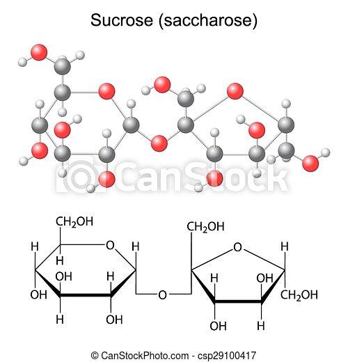 化学物質, 方式, モデル, スクロ...