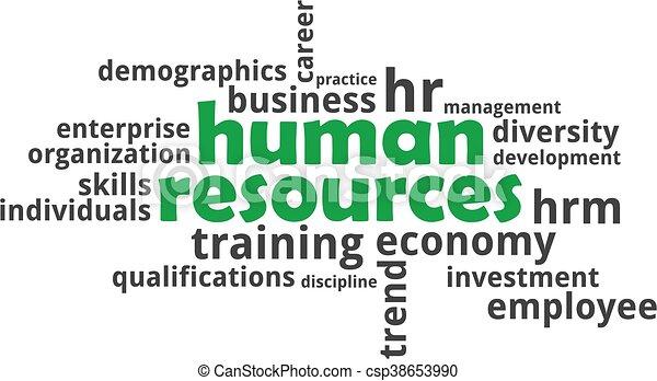 単語, 雲, -, 人的資源 - csp38653990