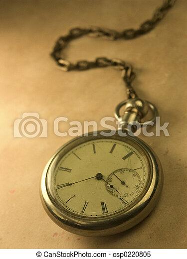 古董, 时间 - csp0220805
