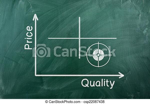 品質, 図, 値 - csp22087438