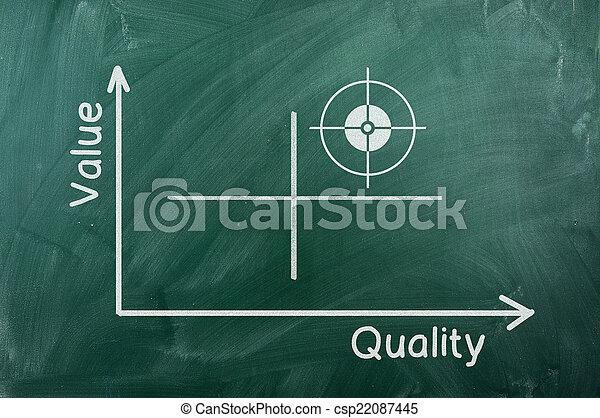 品質, 図, 値 - csp22087445