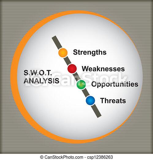 図, 分析, swot - csp12386263