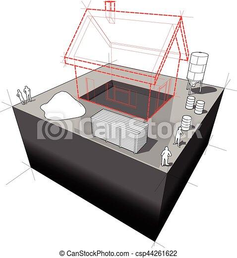 図, 家コンストラクション, 下に - csp44261622
