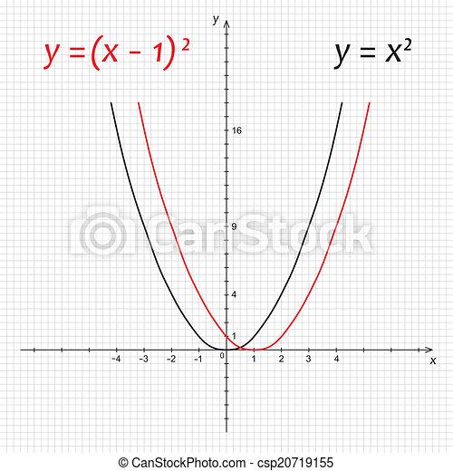 図, 数学, 放物線 - csp20719155