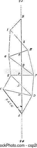 型, triangulation, geodesic, engraving. - csp28124302