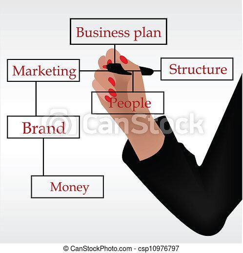 女性実業家, フローチャート, ビジネス, 図画 - csp10976797