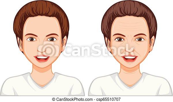 女, 古い, 若い, 顔 - csp65510707