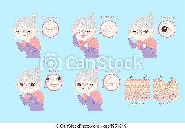 女, 概念, 古い, 皮膚 - csp49516191