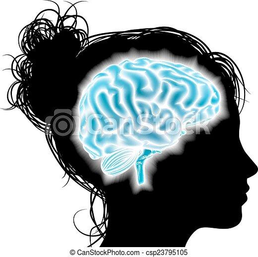 女, 白熱, 脳, 概念 - csp23795105
