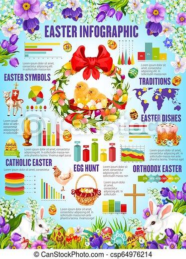 宗教, 休日, キリスト教徒, イースター, infographics - csp64976214
