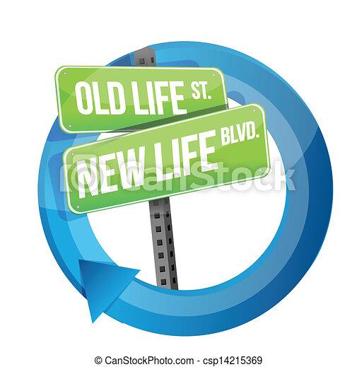 ∥対∥, 生活, 古い, 印, 新しい, 道, 周期 - csp14215369