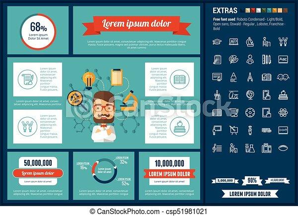 平ら, デザイン, infographic, 教育, テンプレート - csp51981021