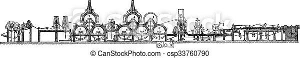 彫版, 機械, fourdrinier, 型 - csp33760790