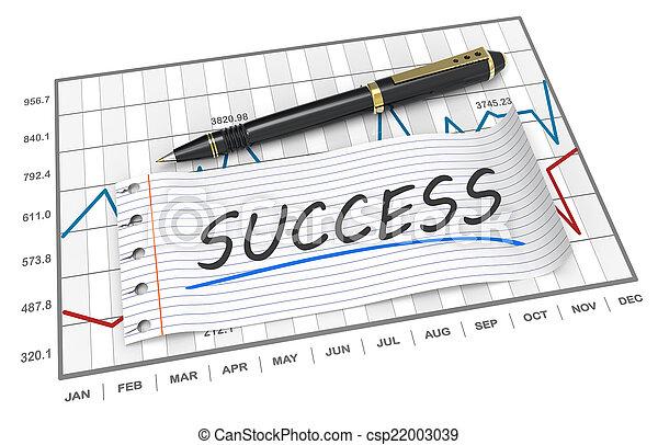 成功, 概念 - csp22003039