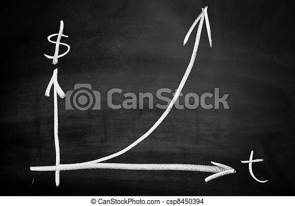 成長, exponential - csp8450394