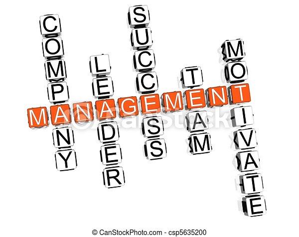 拼字游戏, 管理 - csp5635200