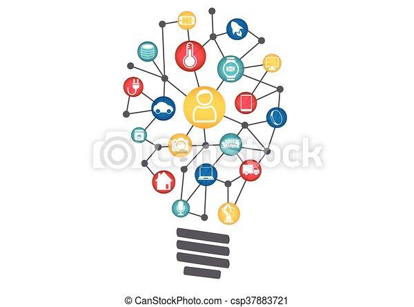 数字, (iot), 描述, 机器, 每件事, 想法, 矢量, 聪明, 因特网, 家
