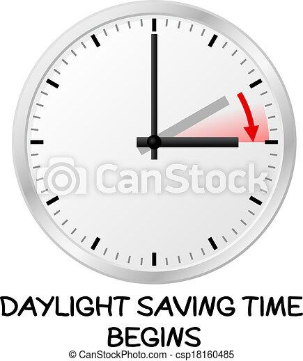 日光, セービング, 変化しなさい, 時間 - csp18160485