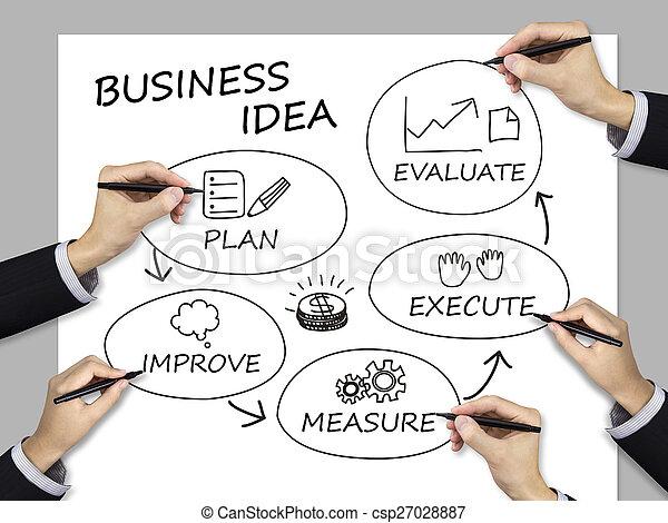 書かれた, 考え, ビジネス チーム - csp27028887