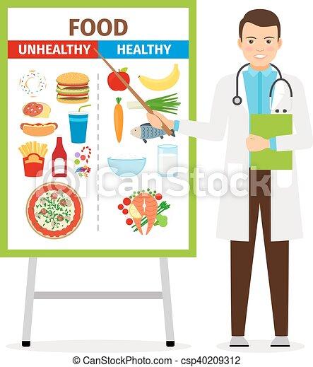 栄養学者, ポスター, 提示, 食物...