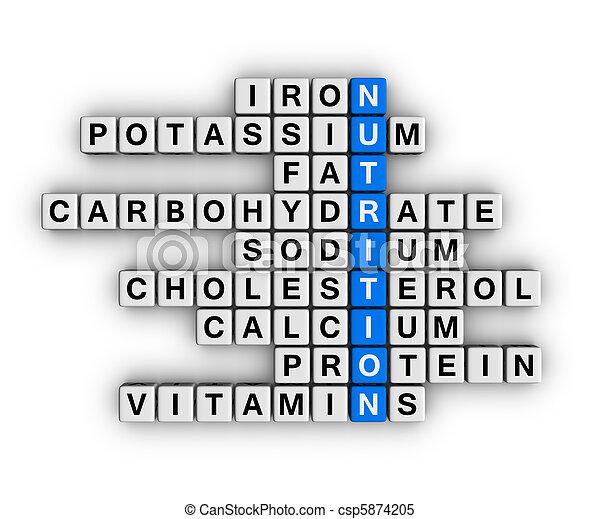 栄養, 成分 - csp5874205