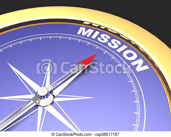 概念, 単語, 指すこと, 抽象的, 針, 代表団, コンパス, mission. - csp38517187