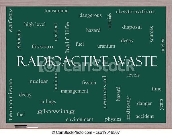 概念, 単語, 黒板, 放射性, 無駄, 雲 - csp19019567