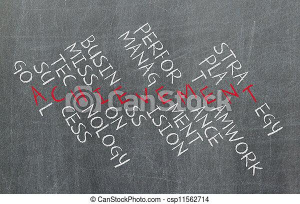 概念, 性能, 商业, 成功, 管理, 做, 策略, 拼字游戏, 组成部分, 配合, 这样, 计划, 等等, 成就 - csp11562714