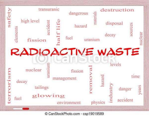概念, 放射性, whiteboard, 単語, 無駄, 雲 - csp19019589