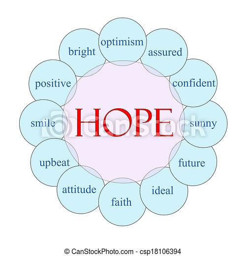 概念, 詞, 希望, 圓 - csp18106394