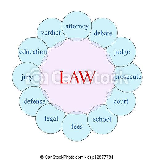 概念, 詞, 法律, 圓 - csp12877784