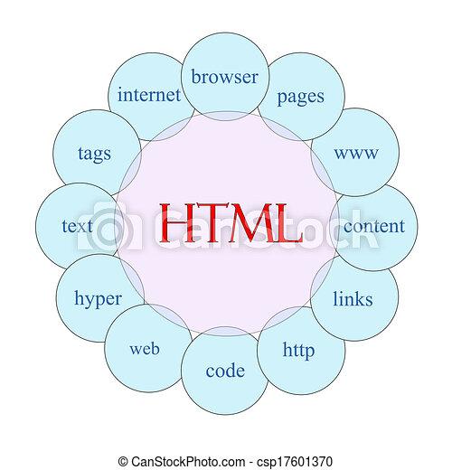 概念, 詞, html, 圓 - csp17601370