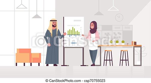 概念, 財政, オフィス, 現代, フルである, アラビア, 会議, グラフ, 板, 協力者, 内部, ミーティング, 女性ビジネス, 恋人, チャート, アラビア人, 横, 人, プレゼンテーション, とんぼ返り, 長さ, 提出すること, 作成 - csp70755023