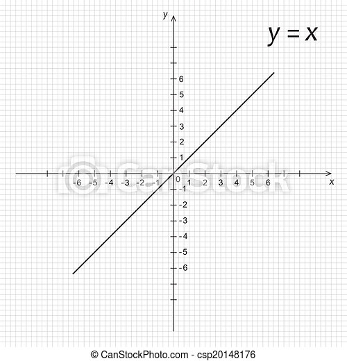 機能, 図, y, 数学, x - csp20148176