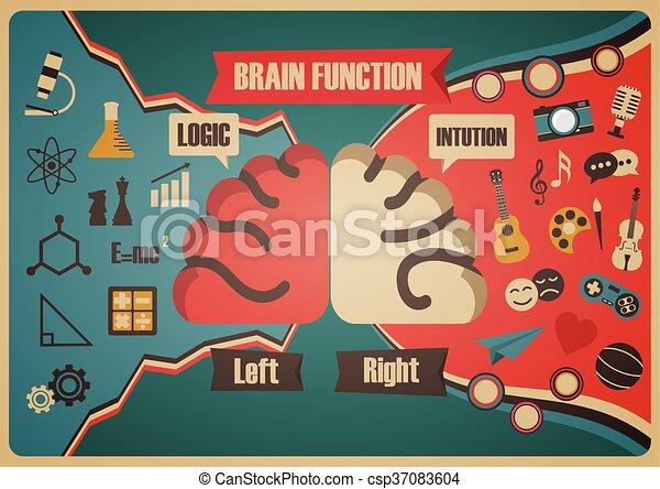 機能, 脳, レトロ, チャート - csp37083604