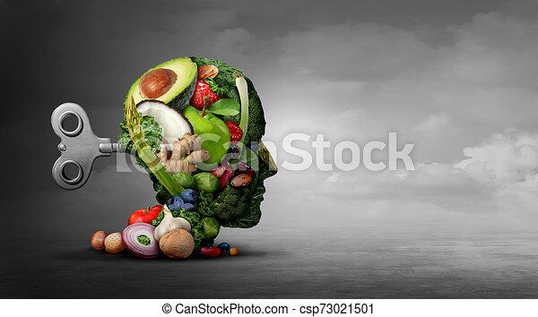 機能, 食事, 精神, vegan - csp73021501