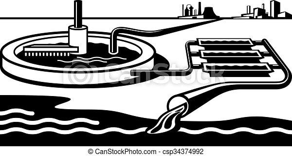 水プラント, 待遇 - csp34374992
