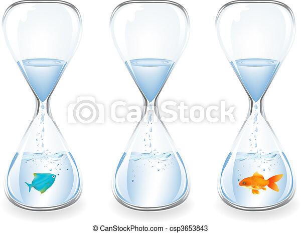 水, clocks - csp3653843