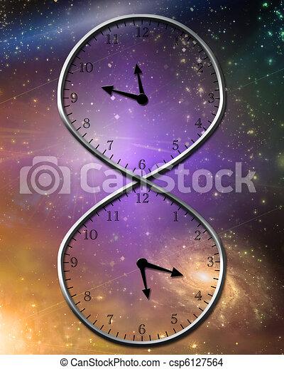 永遠, 時間.