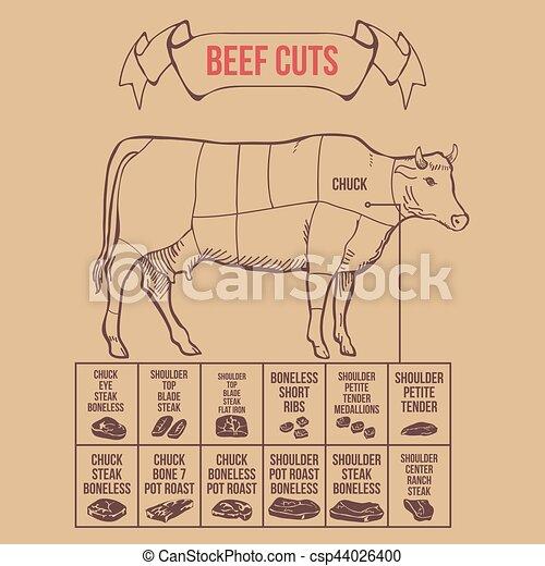 牛肉, 型, 肉屋, ベクトル, 切口, 案 - csp44026400