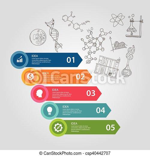 生物学 要素 Dna アイコン 科学 イラスト 研究 ステップ 5