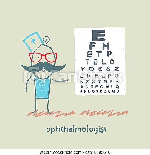 眼科医, 手紙, テーブル - csp16195616
