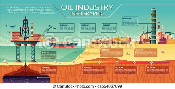 石油産業, プラットホーム, ベクトル, infographics, 沖合いに - csp54067699