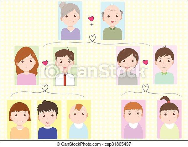 私, 家族 - csp31865437