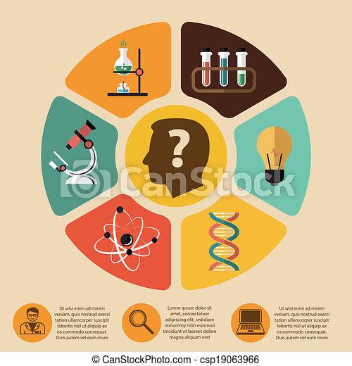 科学, bio, 化学, 技術, infographics - csp19063966