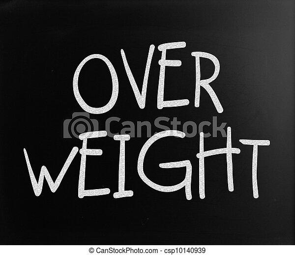 """粉笔, 黑板, """"overweight"""", 白色, 手写素材照片"""