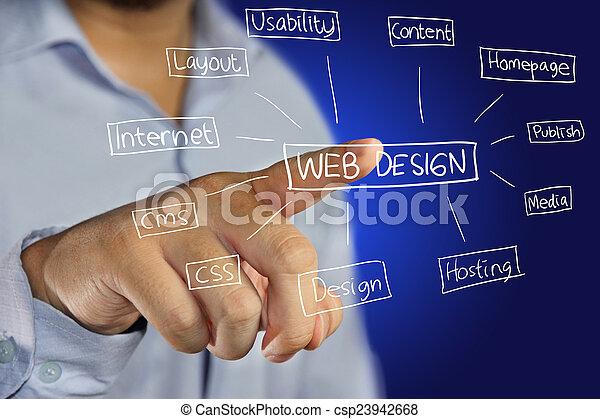 网, 概念, 设计 - csp23942668
