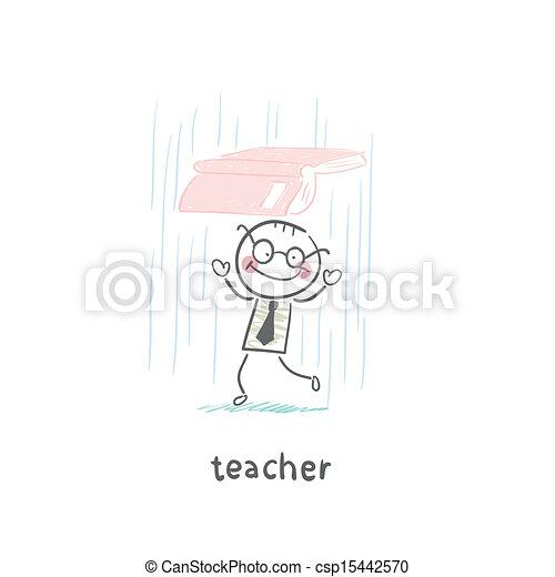 老師 - csp15442570
